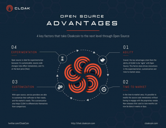 cloak-open-source-advantages.png