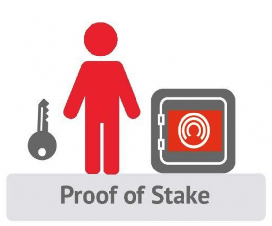 cloakcoin-proof-of-stake.png