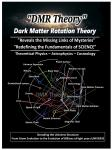 dmr-theory.jpg