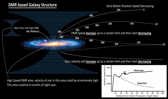 dmr-theory-galaxy-structure.jpg